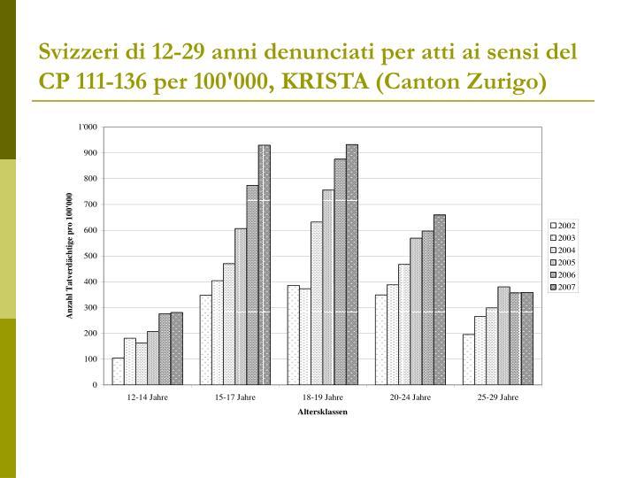 Svizzeri di 12-29 anni denunciati per atti ai sensi del CP 111-136 per 100'000, KRISTA (Canton Zurigo)