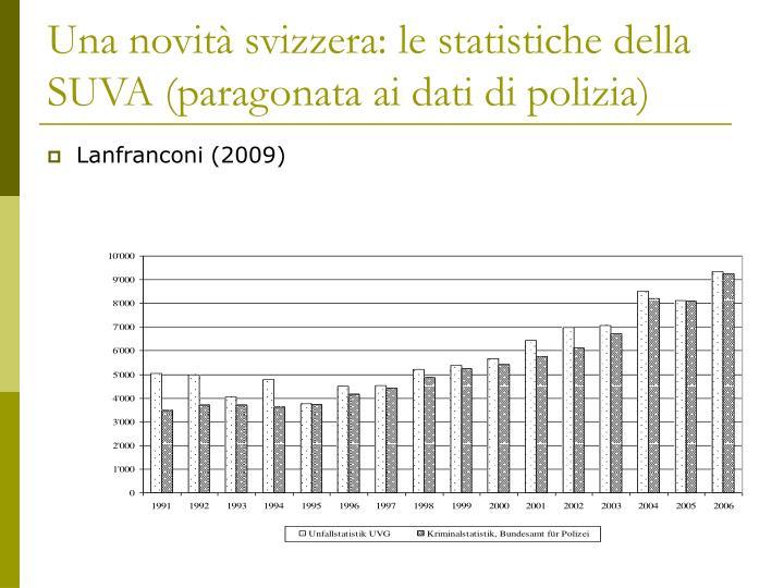 Una novità svizzera: le statistiche della SUVA (paragonata ai dati di polizia)
