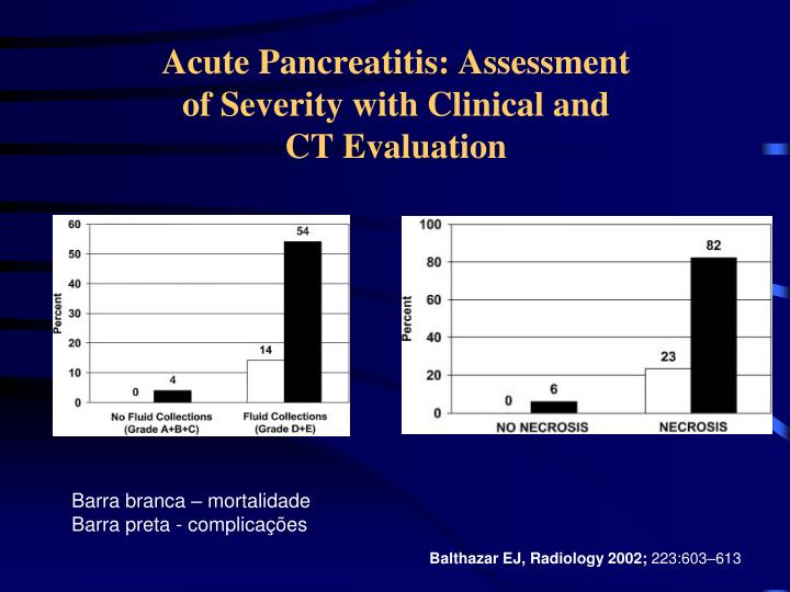 Acute Pancreatitis: Assessment