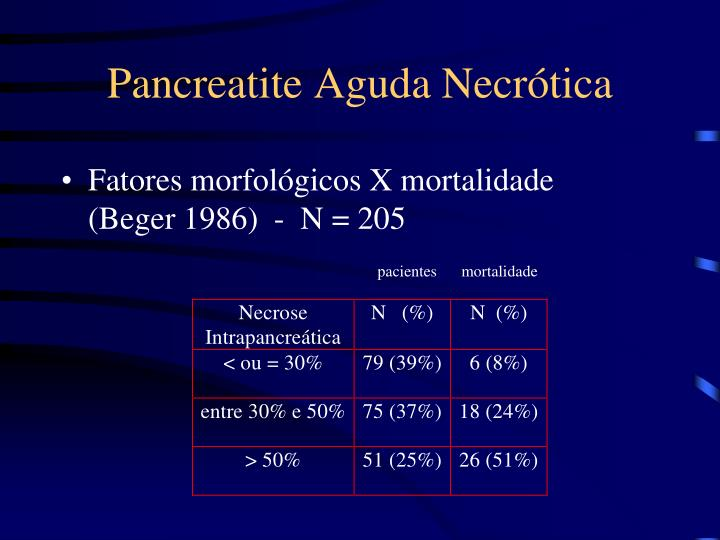 Pancreatite Aguda Necrótica