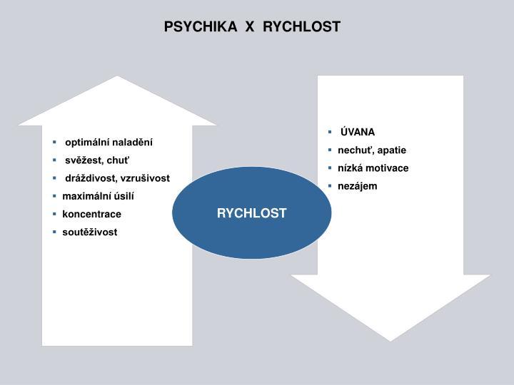 PSYCHIKA  X  RYCHLOST