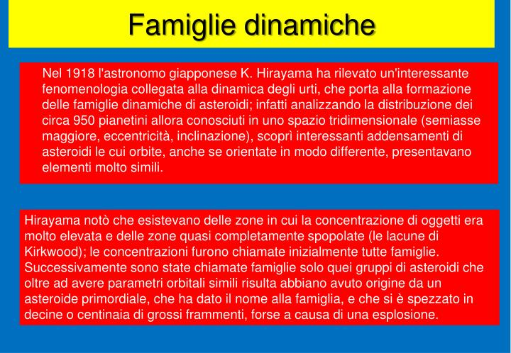 Famiglie dinamiche