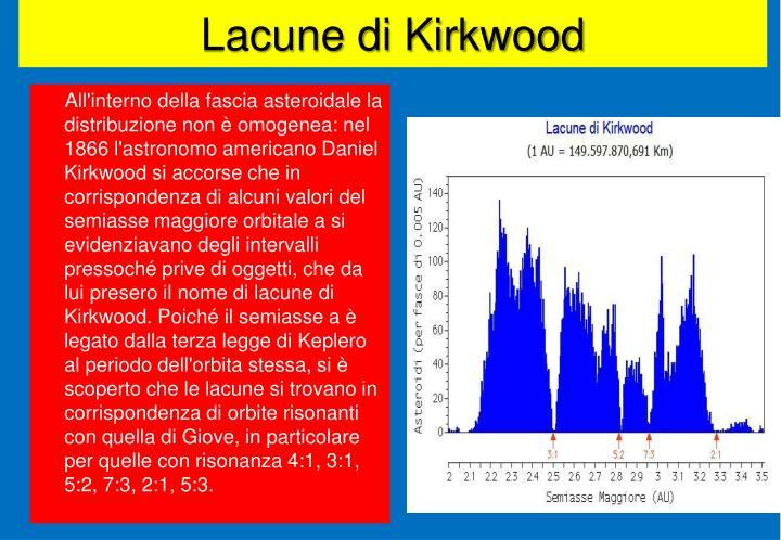 Lacune di Kirkwood