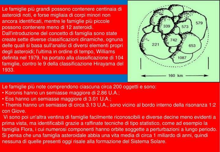 Le famiglie più grandi possono contenere centinaia di asteroidi noti, e forse migliaia di corpi minori non ancora identificati, mentre le famiglie più piccole possono contenere meno di 12 asteroidi. Dall'introduzione del concetto di famiglia sono state create sette diverse classificazioni dinamiche, ognuna delle quali si basa sull'analisi di diversi elementi propri degli asteroidi; l'ultima in ordine di tempo, Williams definita nel 1979, ha portato alla classificazione di 104 famiglie, contro le 9 della classificazione
