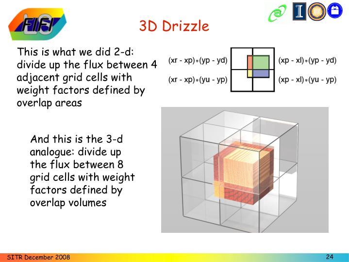 3D Drizzle
