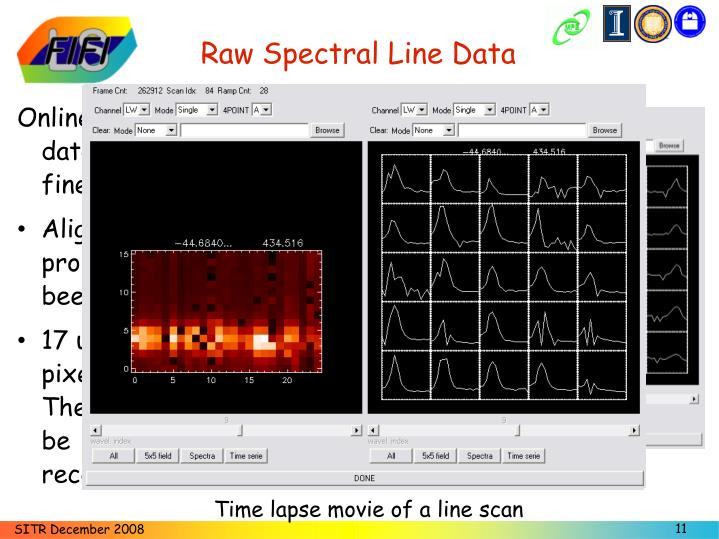 Raw Spectral Line Data