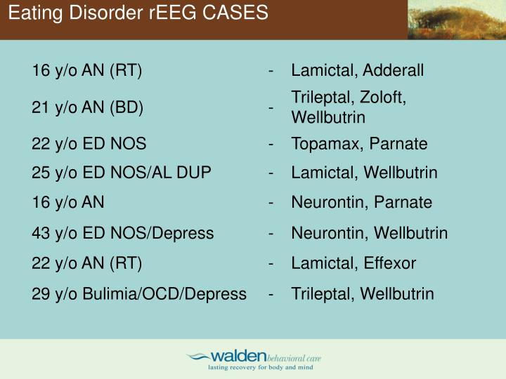 Eating Disorder rEEG CASES