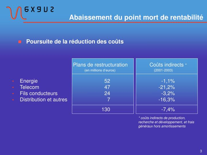 Plans de restructuration          Coûts indirects