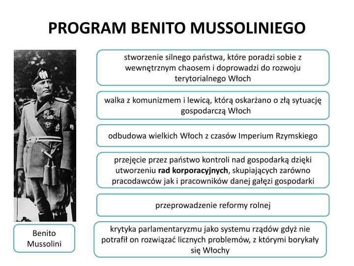 an introduction to the program fasci di combattimento by benito mussolini Fasci di combattimento in this case, mussolini would bundle collectivism and power he blamed capitalism, boom-and-bust cycles, class conflicts, wasteful competition, and profit-orientation.