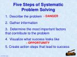 five steps of systematic problem solving1