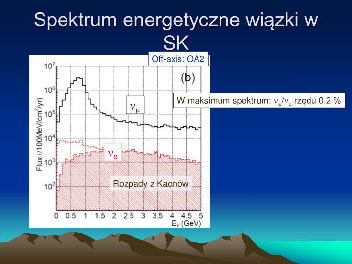 Spektrum energetyczne wiązki w SK