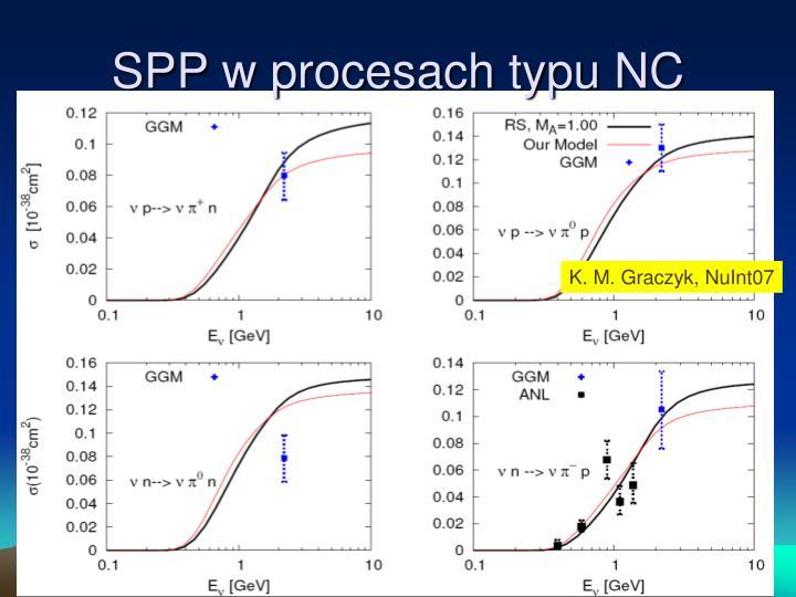 SPP w procesach typu NC