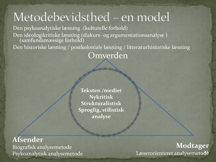 Metodebevidsthed – en model
