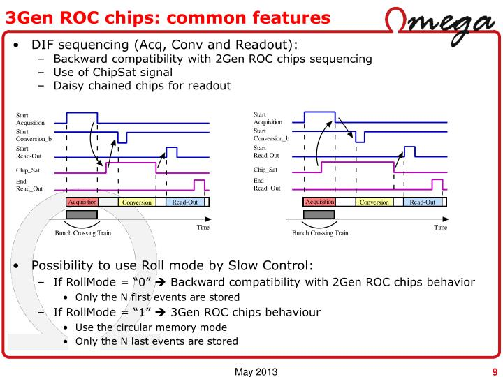3Gen ROC chips: common features