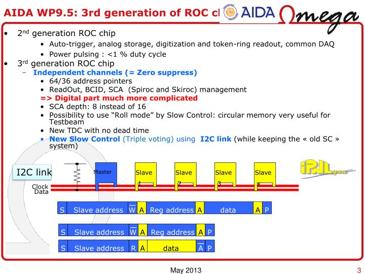AIDA WP9.5: 3rd generation of ROC chips
