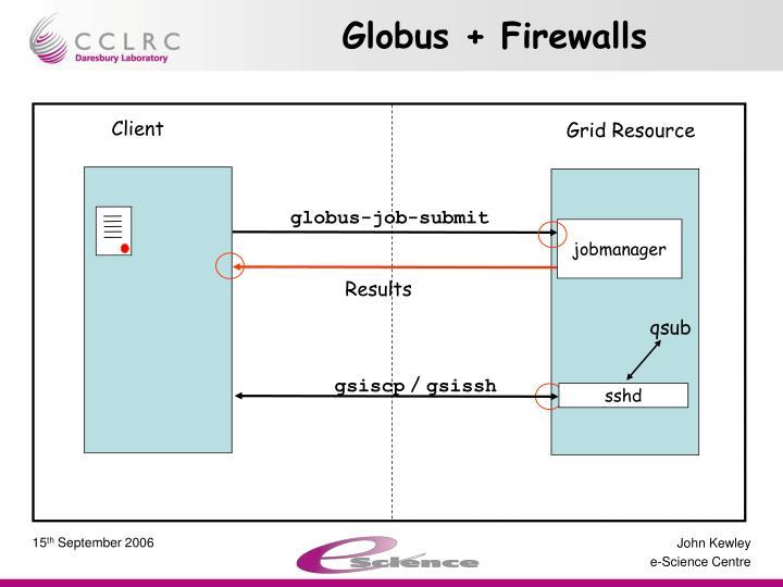 Globus + Firewalls
