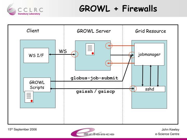 GROWL + Firewalls