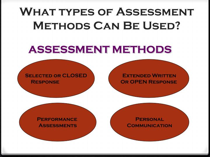 What types of Assessment Methods Can Be Used?