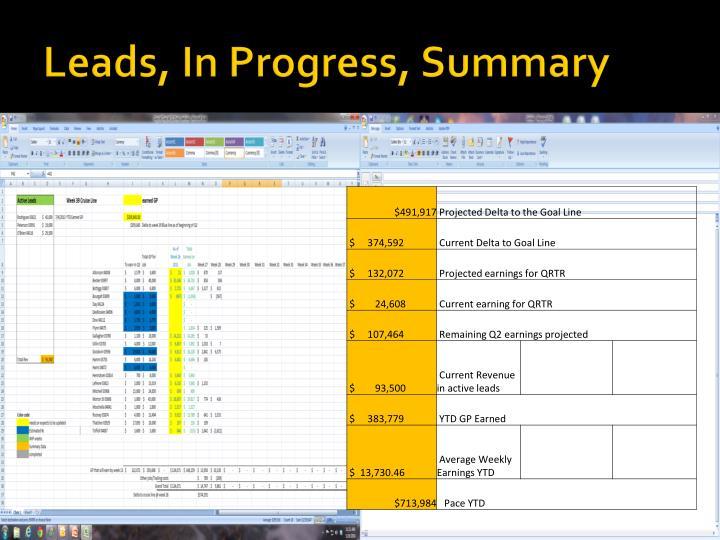 Leads, In Progress, Summary