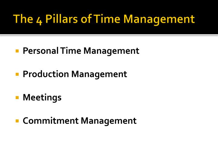 The 4 Pillars of Time Management