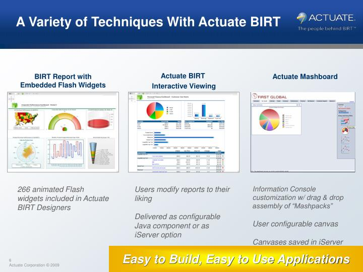 A Variety of Techniques With Actuate BIRT