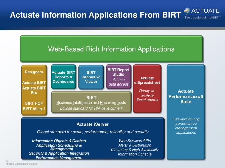 Actuate Information Applications From BIRT