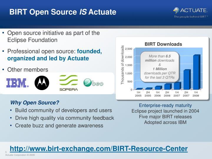 BIRT Open Source
