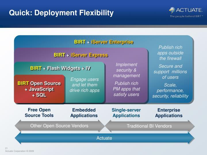 Quick: Deployment Flexibility
