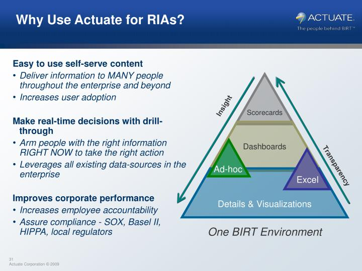 Why Use Actuate for RIAs?