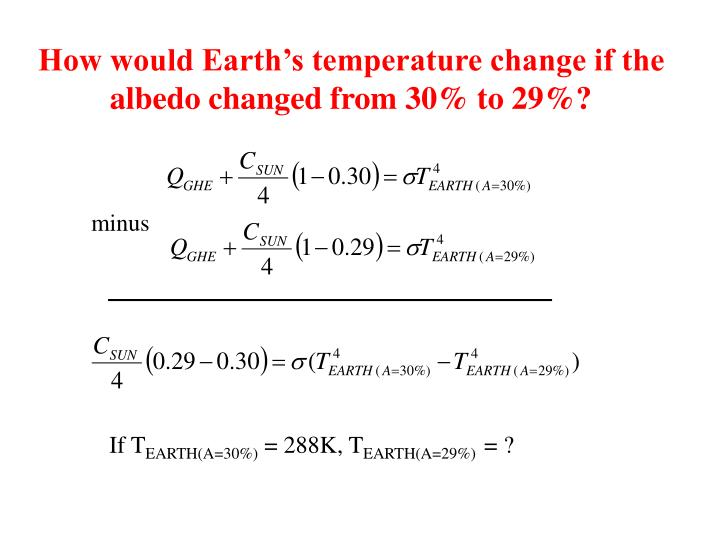 How would Earth's temperature change if the albedo changed from 30% to 29%?