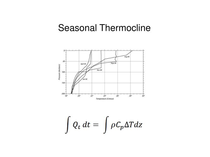 Seasonal Thermocline