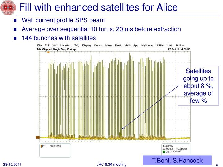 Fill with enhanced satellites for alice