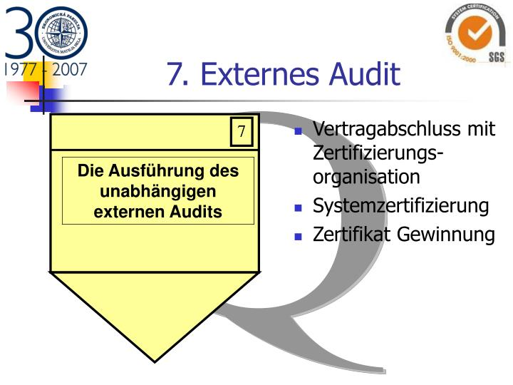 Vertragabschluss mit Zertifizierungs-organisation