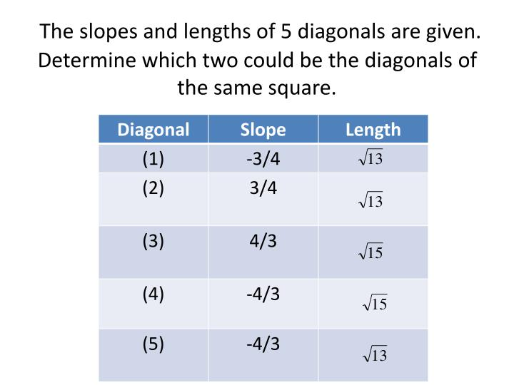 The slopes and lengths of 5 diagonals are given.  Determine which two could be the diagonals of the same square.