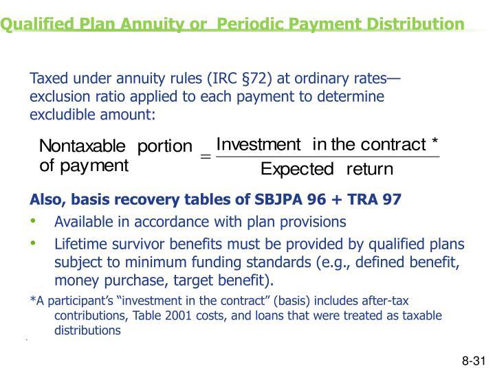 Standardchartered retirement plan service center job vacancies