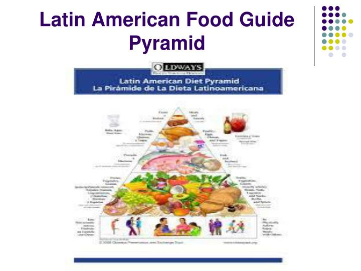 Latin American Food Guide Pyramid
