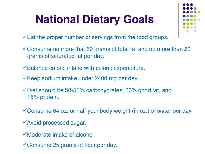 National Dietary Goals