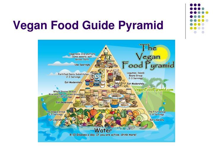 Vegan Food Guide Pyramid