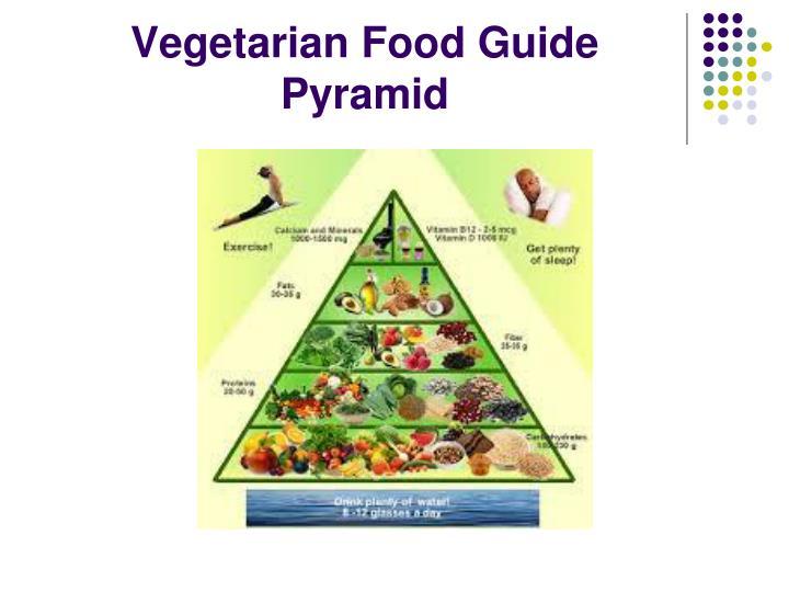 Vegetarian Food Guide Pyramid
