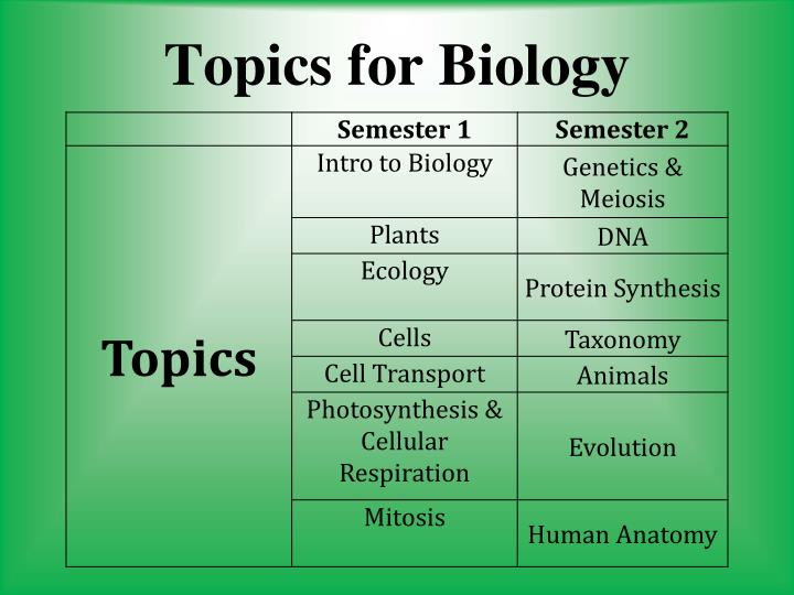 Topics for Biology
