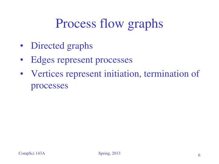 Process flow graphs