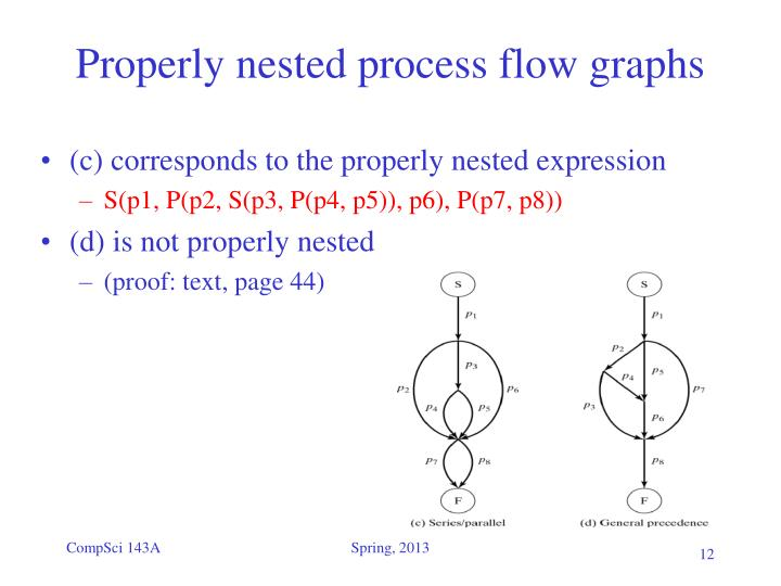 Properly nested process flow graphs