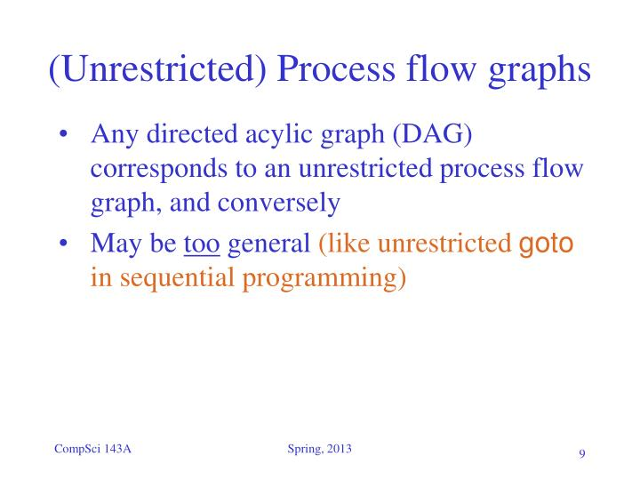 (Unrestricted) Process flow graphs
