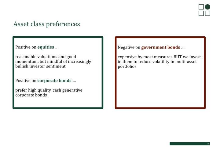 Asset class preferences