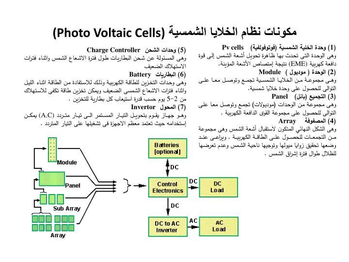 مكونات نظام الخلايا الشمسية