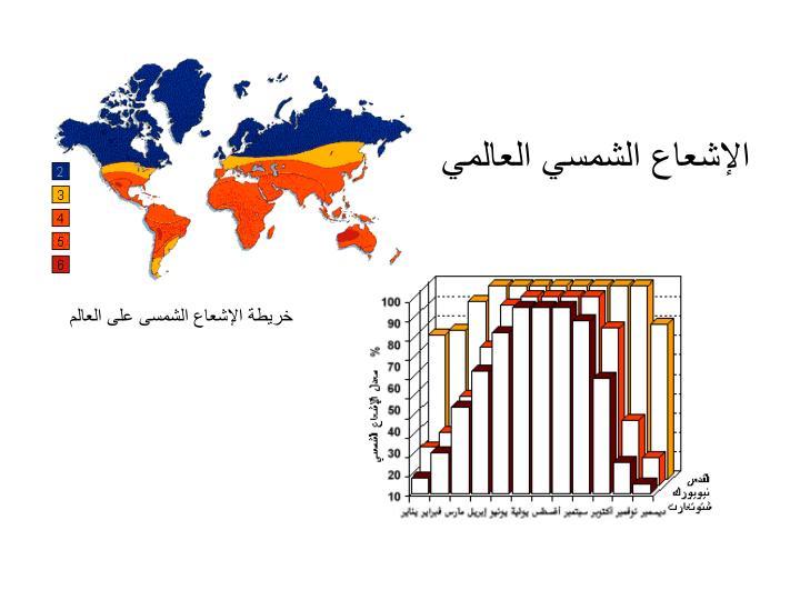 الإشعاع الشمسي العالمي