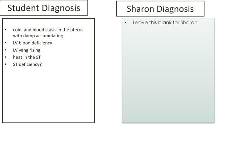 Sharon Diagnosis