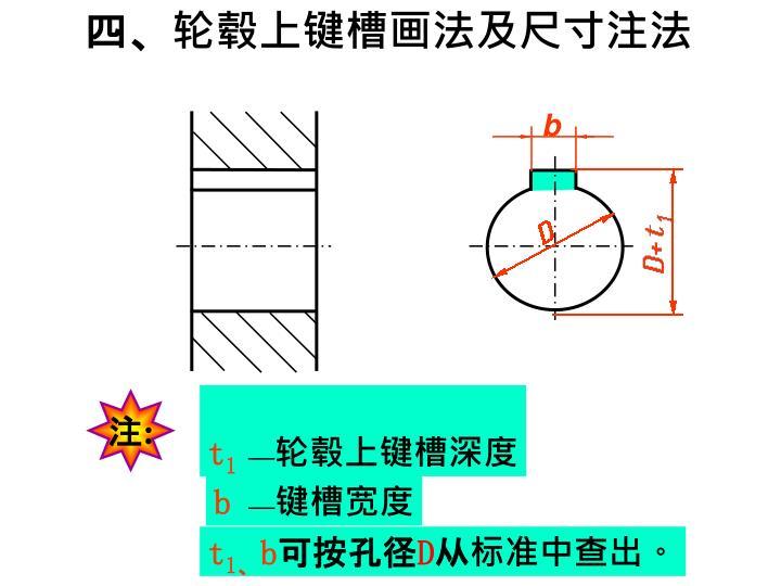 四、轮毂上键槽画法及尺寸注法