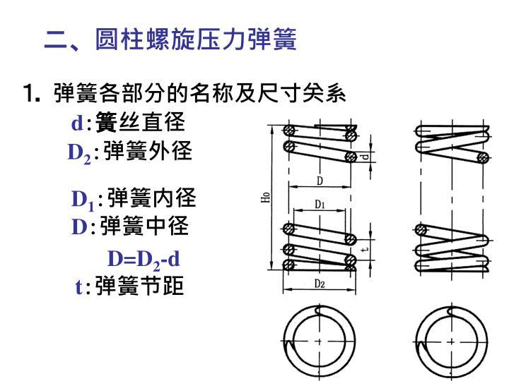 二、圆柱螺旋压力弹簧