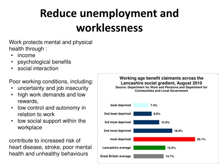 Reduce unemployment and worklessness